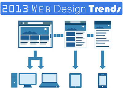Web Design Trends to Look Forward to in 2013