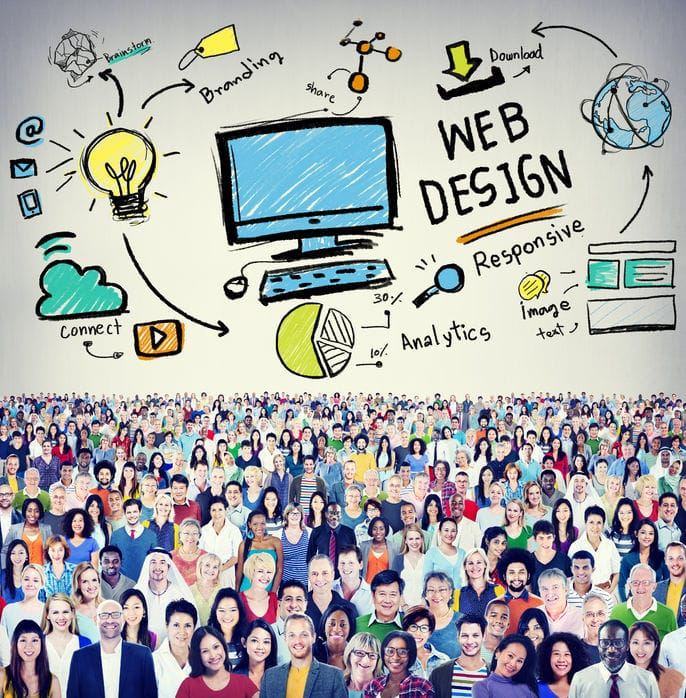 What is Customer-Centric Web Design?