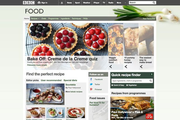 BBC Food website is closing down