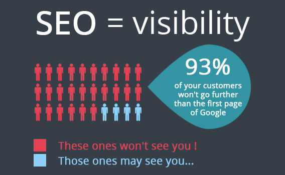 What is SEO? What you need to rank higher for ecommerce